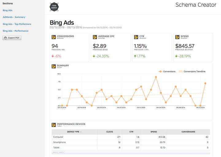 Report on Bing Ads